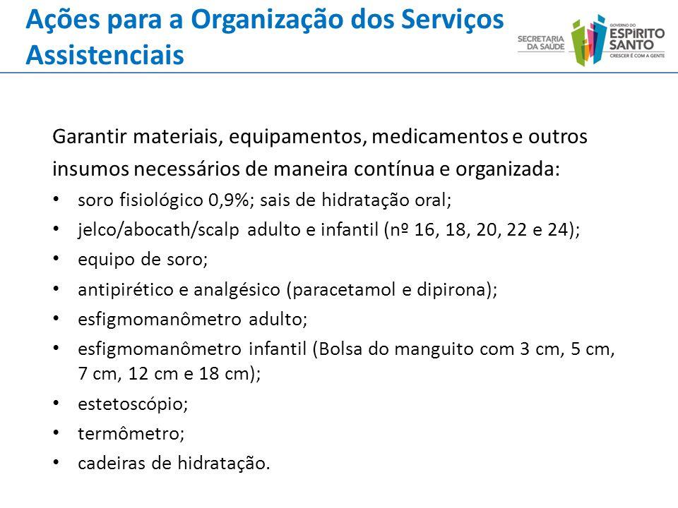 Ações para a Organização dos Serviços Assistenciais