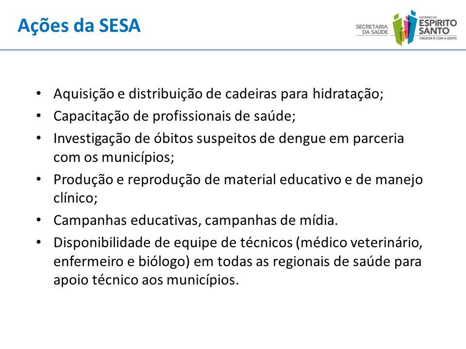 Ações da SESA Aquisição e distribuição de cadeiras para hidratação;