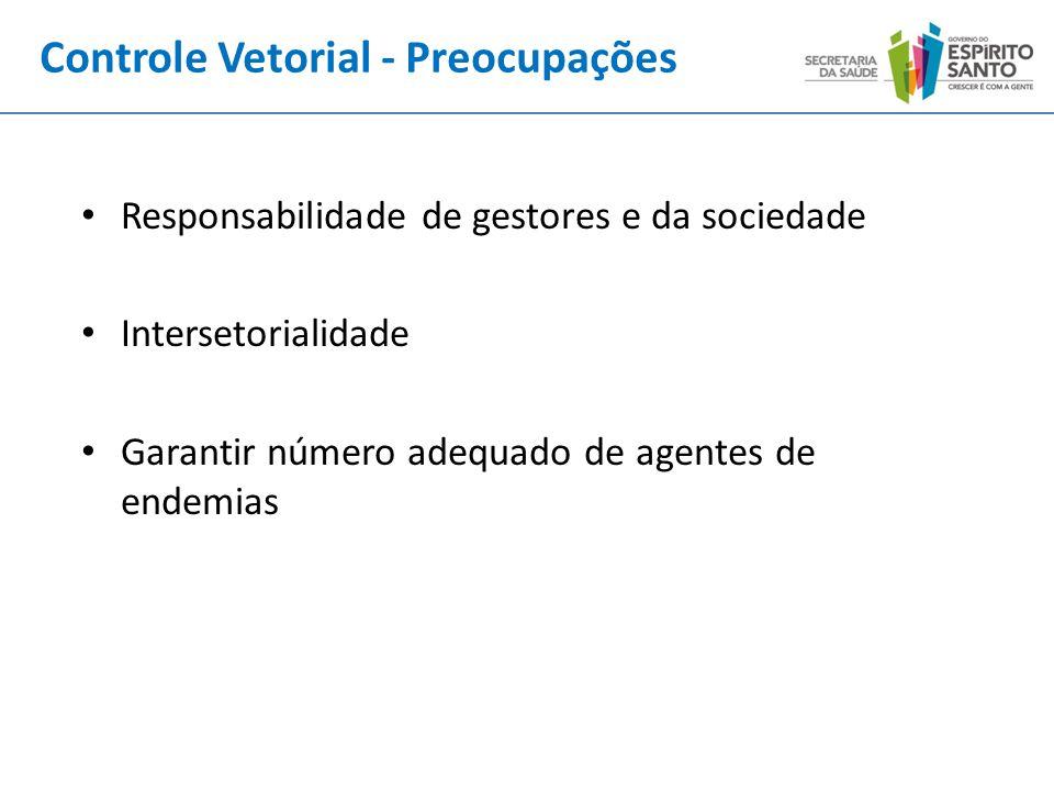 Controle Vetorial - Preocupações