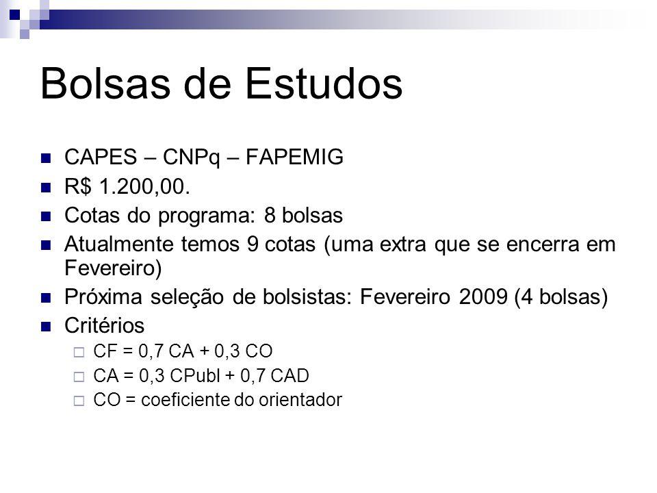 Bolsas de Estudos CAPES – CNPq – FAPEMIG R$ 1.200,00.