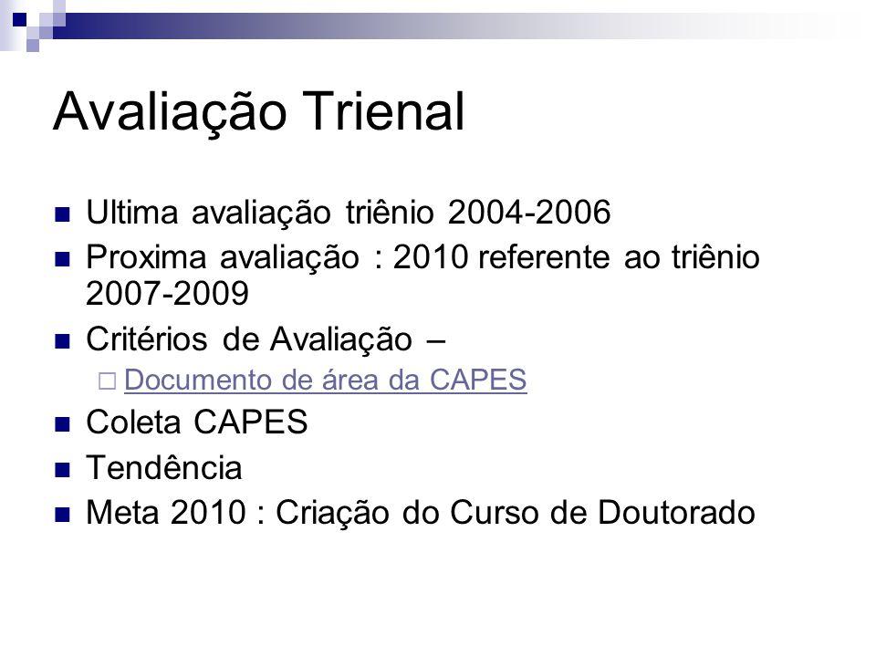 Avaliação Trienal Ultima avaliação triênio 2004-2006
