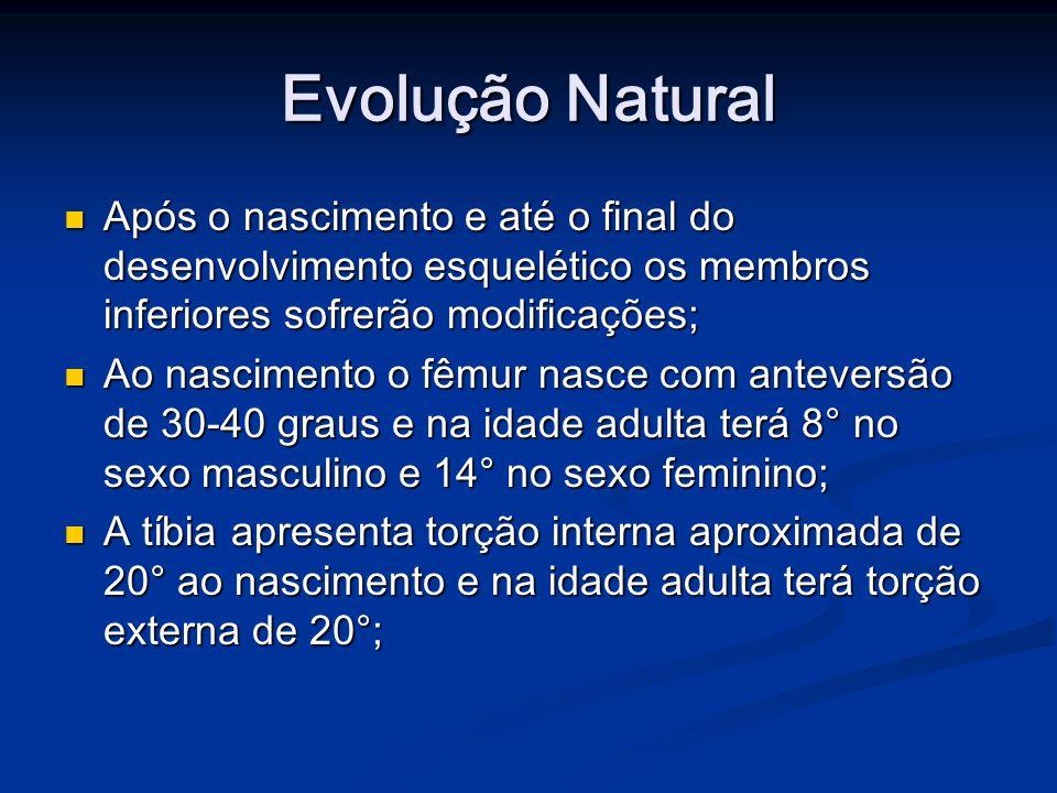 Evolução Natural Após o nascimento e até o final do desenvolvimento esquelético os membros inferiores sofrerão modificações;