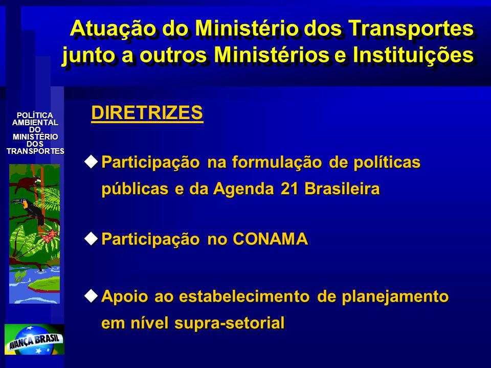 Atuação do Ministério dos Transportes junto a outros Ministérios e Instituições