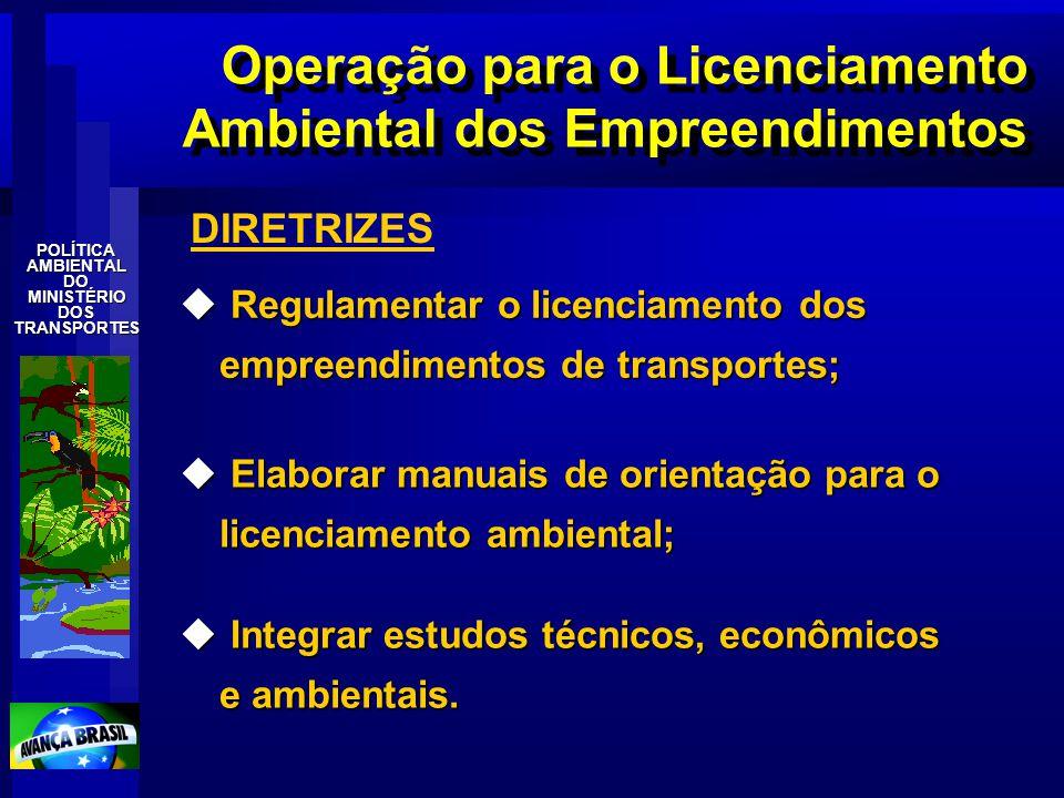 Operação para o Licenciamento Ambiental dos Empreendimentos