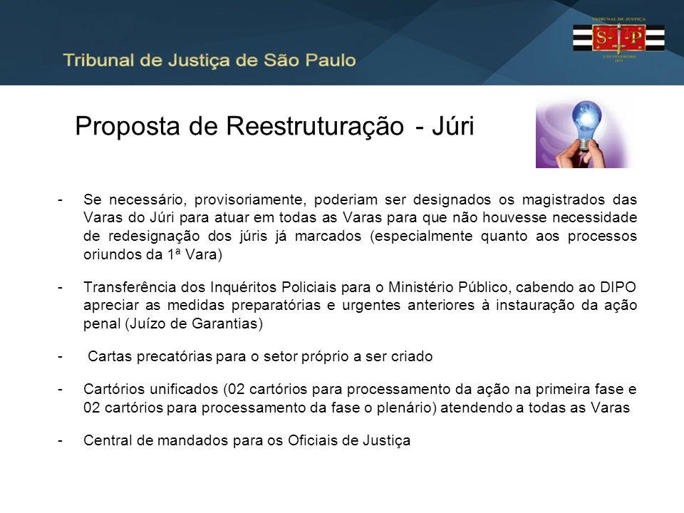 Proposta de Reestruturação - Júri