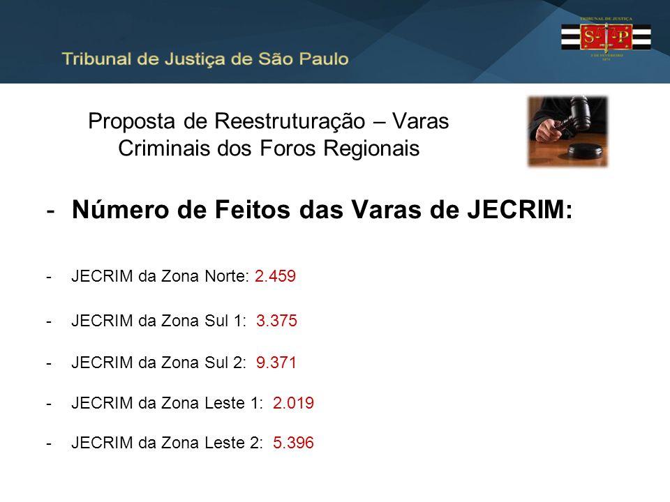 Proposta de Reestruturação – Varas Criminais dos Foros Regionais
