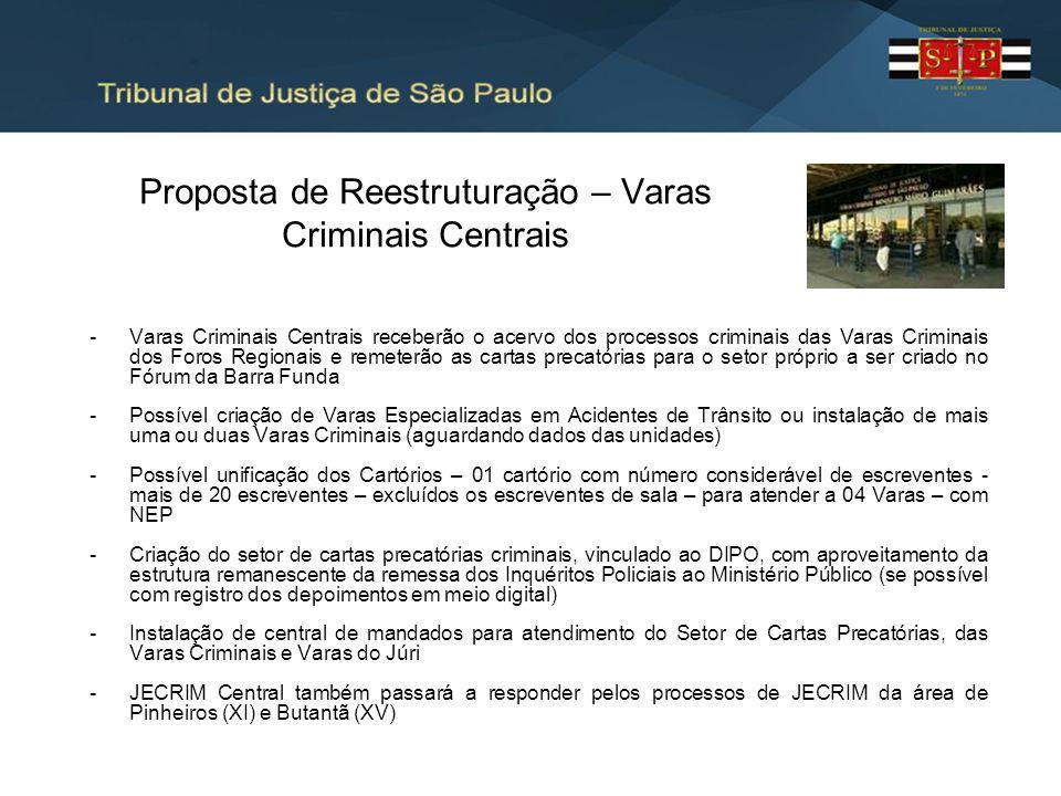 Proposta de Reestruturação – Varas Criminais Centrais