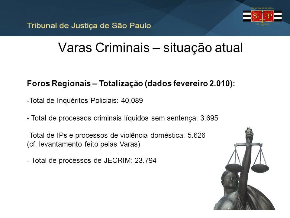 Varas Criminais – situação atual