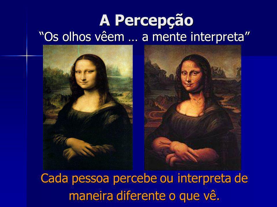 A Percepção Os olhos vêem … a mente interpreta