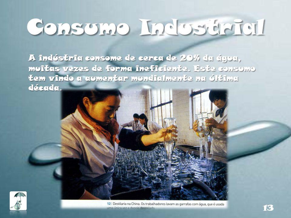 Consumo Industrial