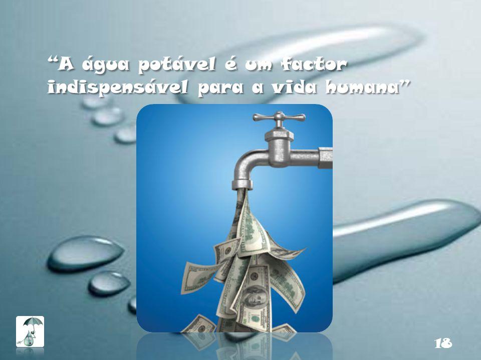A água potável é um factor indispensável para a vida humana