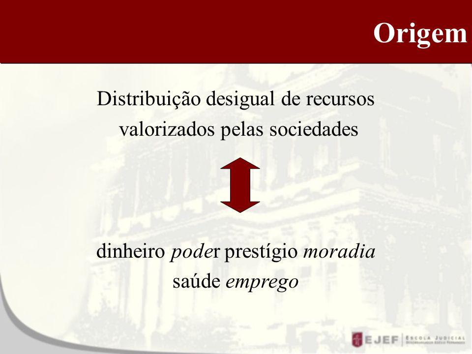 Origem Distribuição desigual de recursos valorizados pelas sociedades