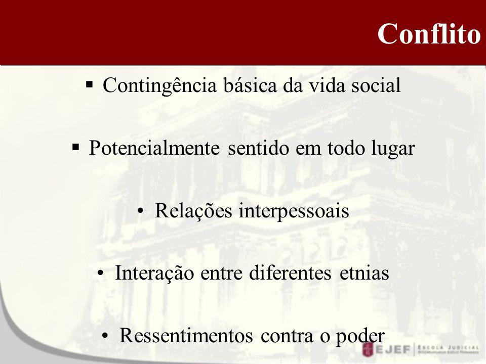 Conflito Contingência básica da vida social