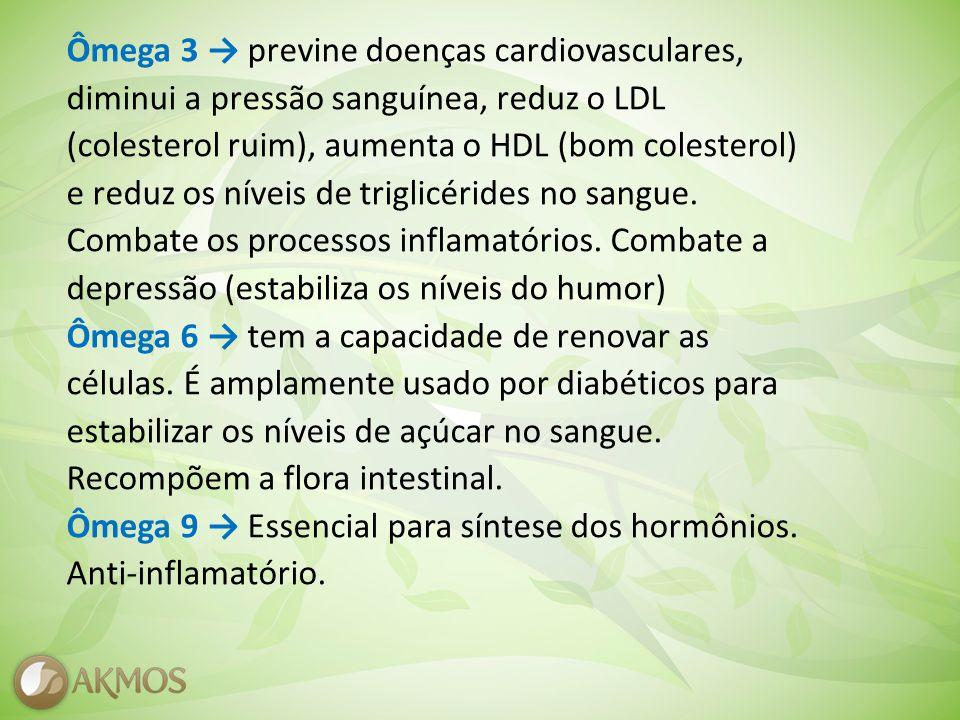 Ômega 3 → previne doenças cardiovasculares, diminui a pressão sanguínea, reduz o LDL (colesterol ruim), aumenta o HDL (bom colesterol) e reduz os níveis de triglicérides no sangue.