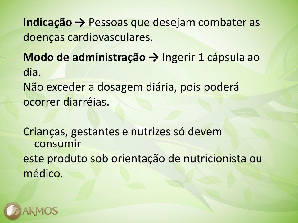 Indicação → Pessoas que desejam combater as doenças cardiovasculares