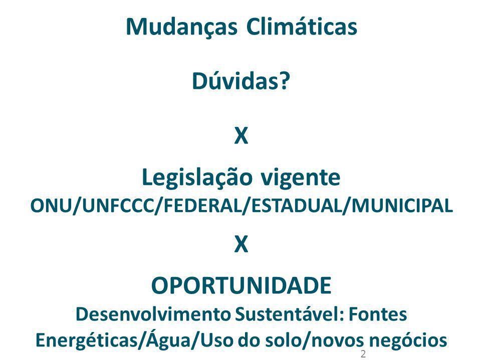 ONU/UNFCCC/FEDERAL/ESTADUAL/MUNICIPAL