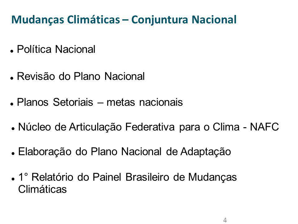 Mudanças Climáticas – Conjuntura Nacional