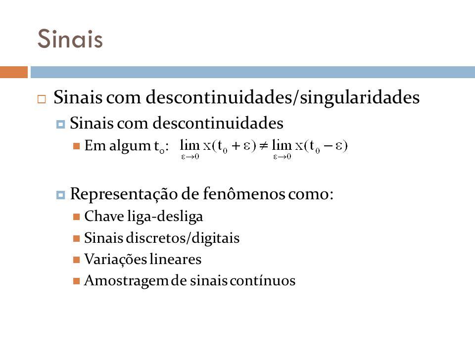 Sinais Sinais com descontinuidades/singularidades