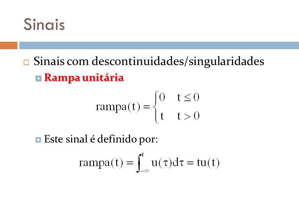 Sinais Sinais com descontinuidades/singularidades Rampa unitária