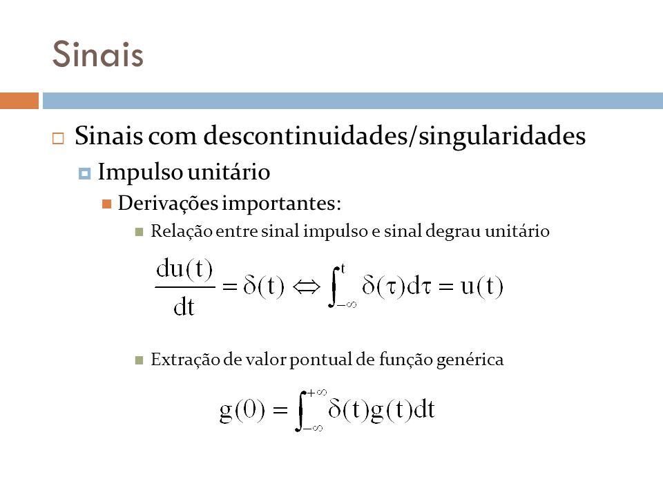 Sinais Sinais com descontinuidades/singularidades Impulso unitário