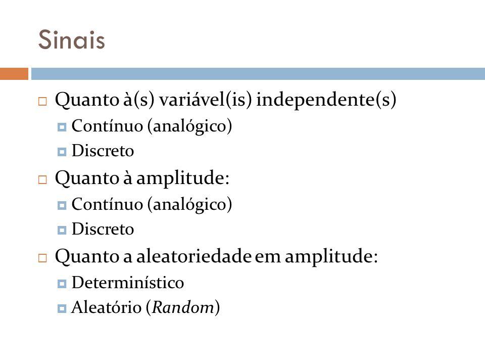 Sinais Quanto à(s) variável(is) independente(s) Quanto à amplitude: