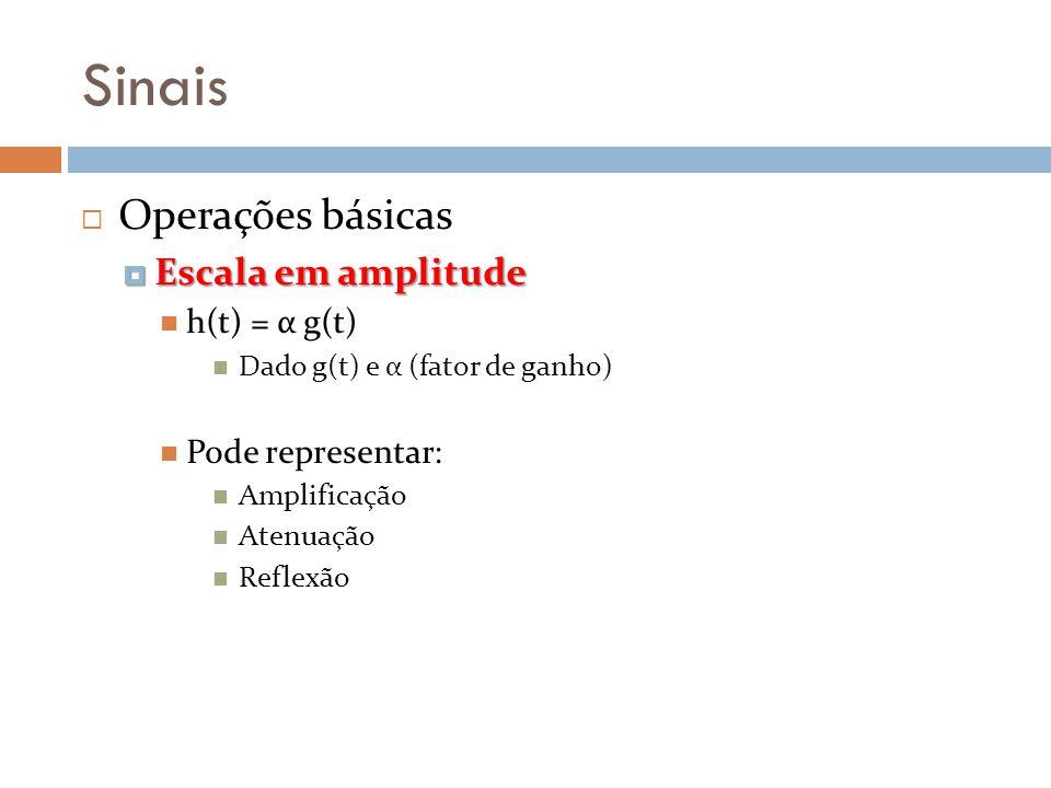 Sinais Operações básicas Escala em amplitude h(t) = α g(t)