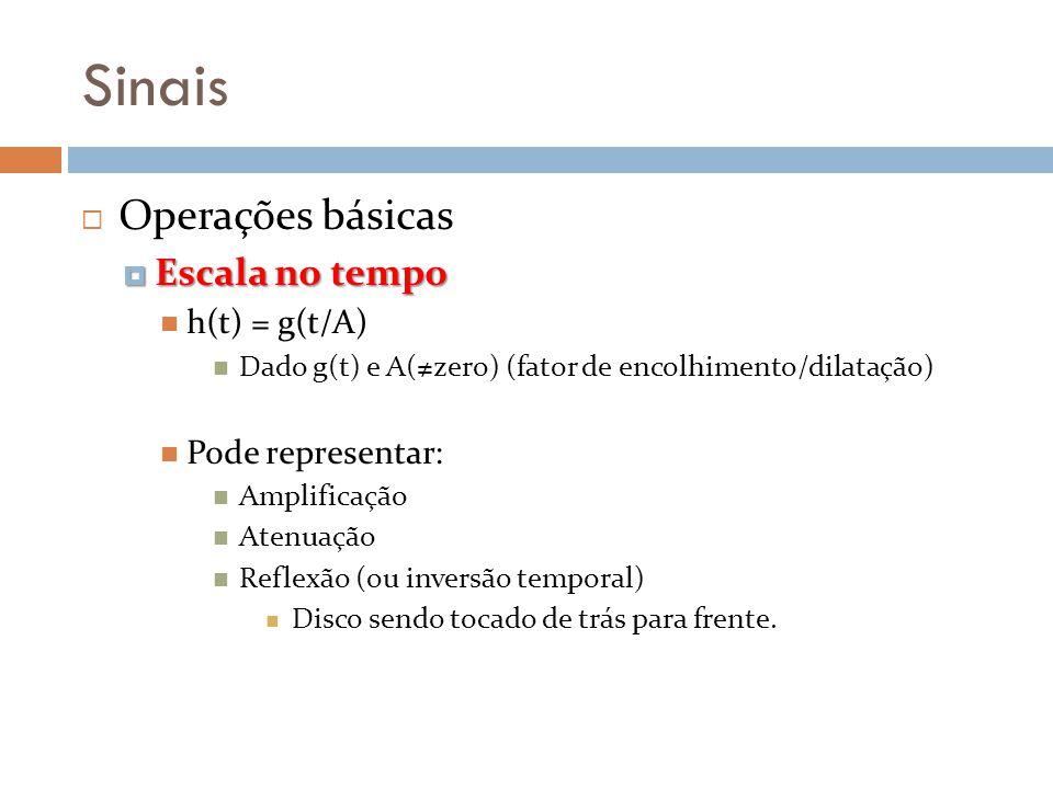 Sinais Operações básicas Escala no tempo h(t) = g(t/A)