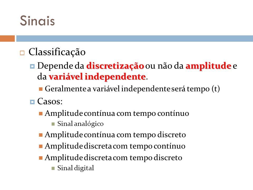Sinais Classificação. Depende da discretização ou não da amplitude e da variável independente. Geralmente a variável independente será tempo (t)