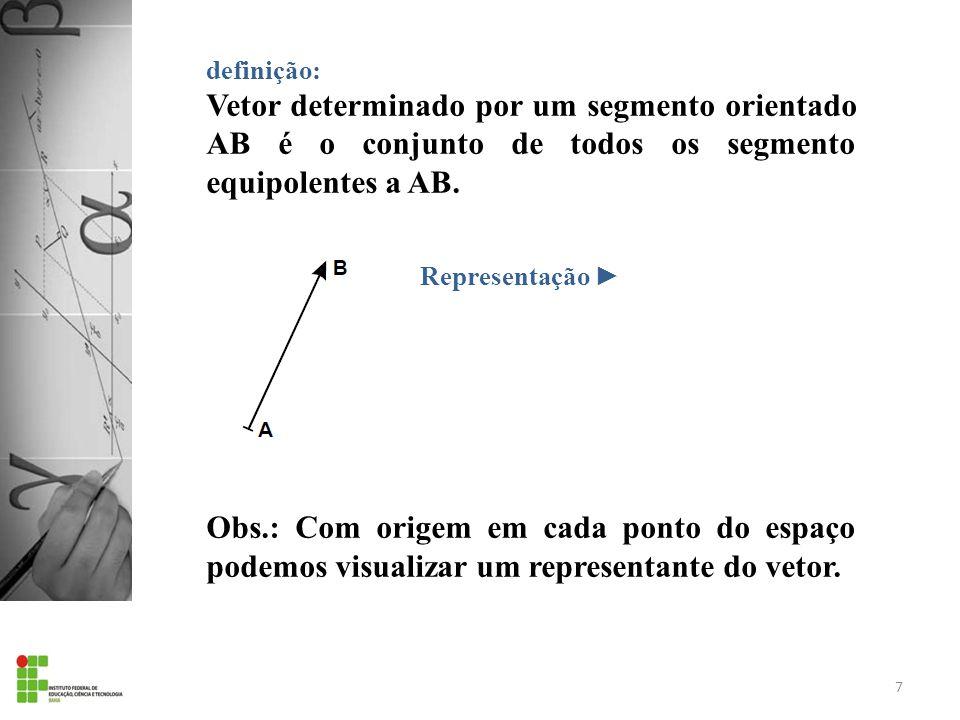 definição: Vetor determinado por um segmento orientado AB é o conjunto de todos os segmento equipolentes a AB.