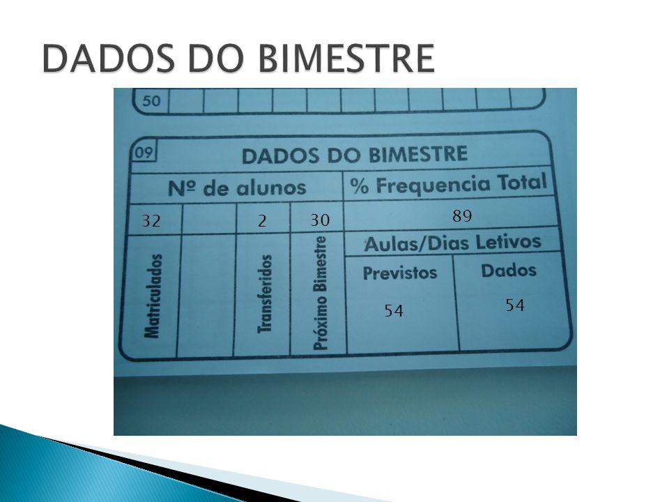 DADOS DO BIMESTRE 89 32 2 30 54 54