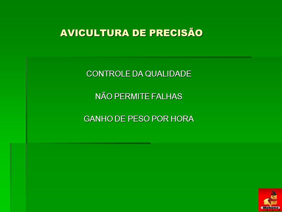 AVICULTURA DE PRECISÃO