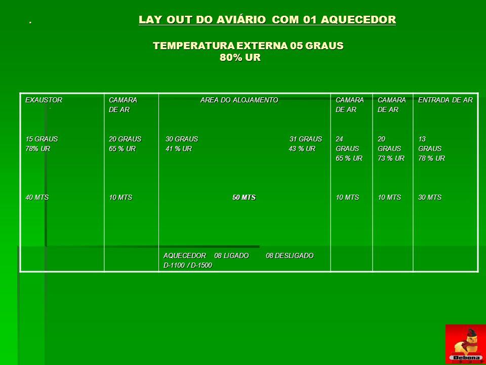 AQUECEDOR 08 LIGADO 08 DESLIGADO D-1100 / D-1500 24 GRAUS 20 73 % UR