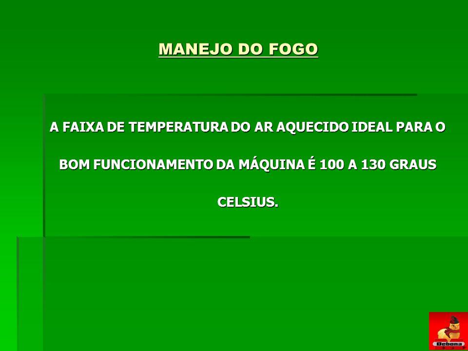 MANEJO DO FOGO A FAIXA DE TEMPERATURA DO AR AQUECIDO IDEAL PARA O BOM FUNCIONAMENTO DA MÁQUINA É 100 A 130 GRAUS CELSIUS.