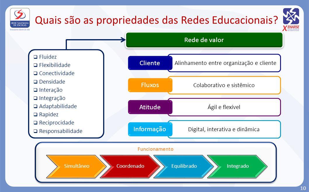 Quais são as propriedades das Redes Educacionais