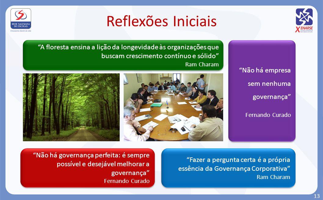 Reflexões Iniciais A floresta ensina a lição da longevidade às organizações que buscam crescimento contínuo e sólido