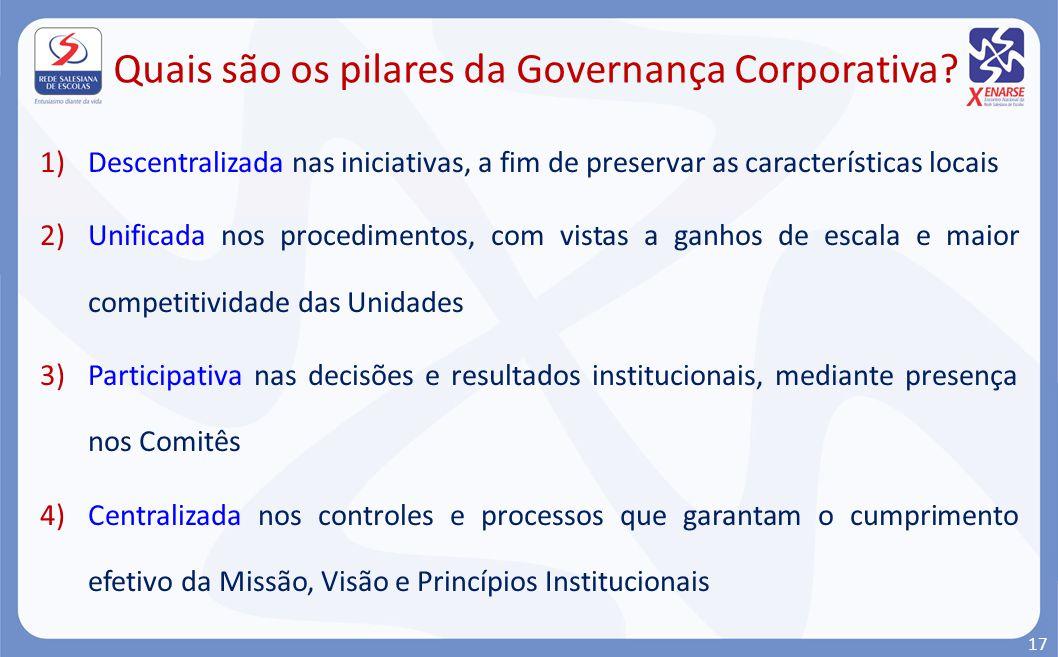 Quais são os pilares da Governança Corporativa