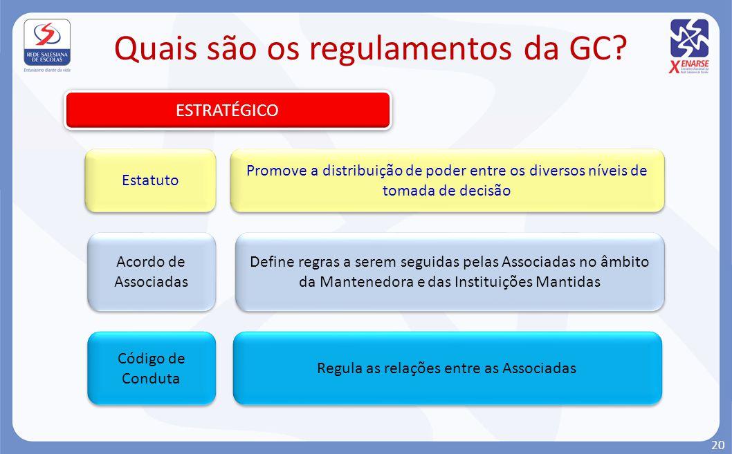 Quais são os regulamentos da GC