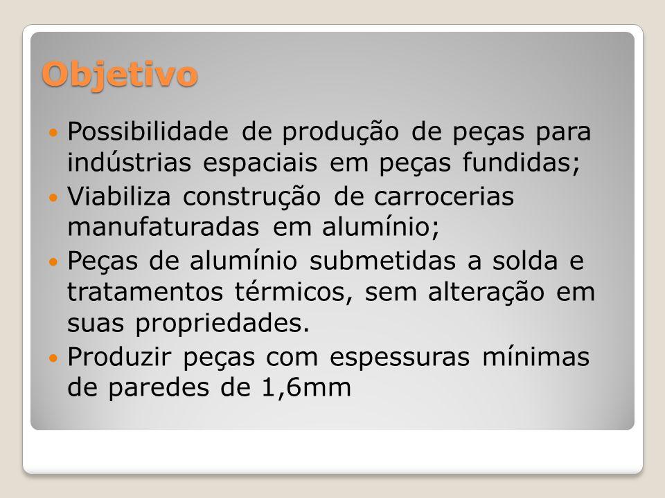 Objetivo Possibilidade de produção de peças para indústrias espaciais em peças fundidas;