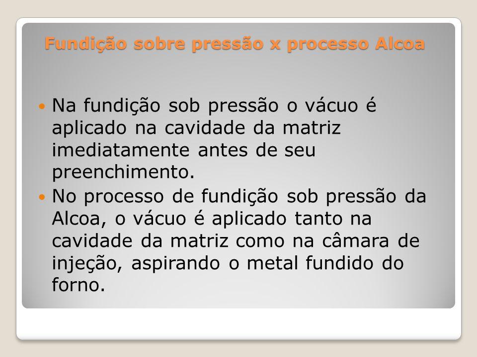 Fundição sobre pressão x processo Alcoa