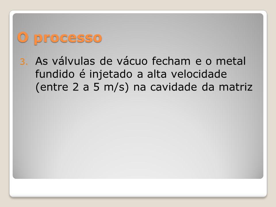 O processo As válvulas de vácuo fecham e o metal fundido é injetado a alta velocidade (entre 2 a 5 m/s) na cavidade da matriz.