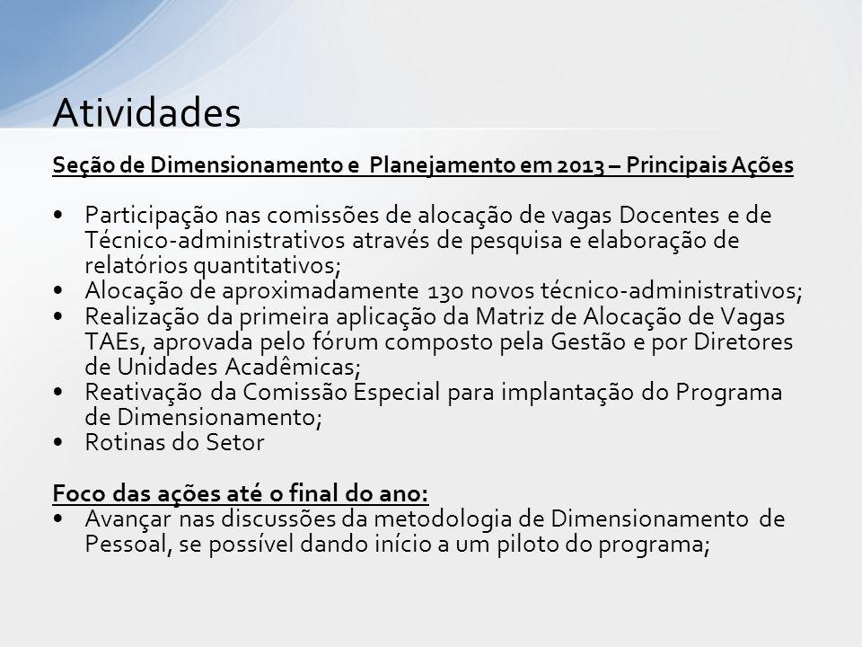 Atividades Seção de Dimensionamento e Planejamento em 2013 – Principais Ações.