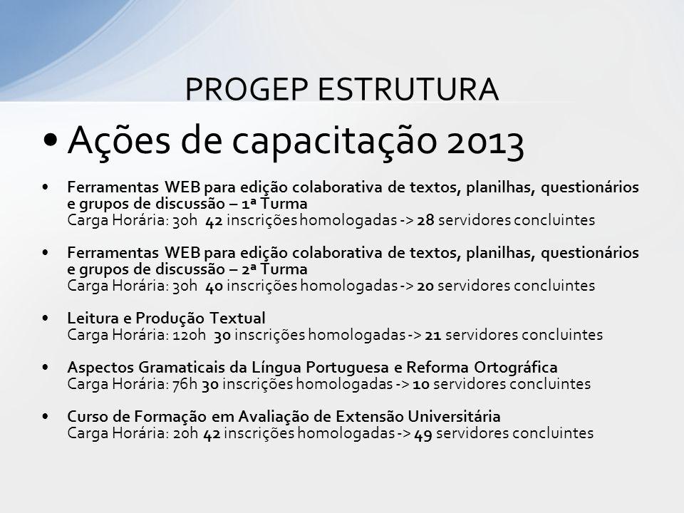 Ações de capacitação 2013 PROGEP ESTRUTURA