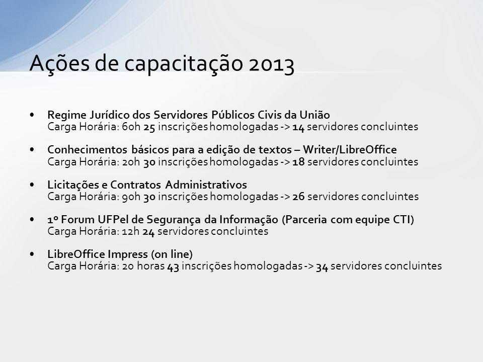Ações de capacitação 2013