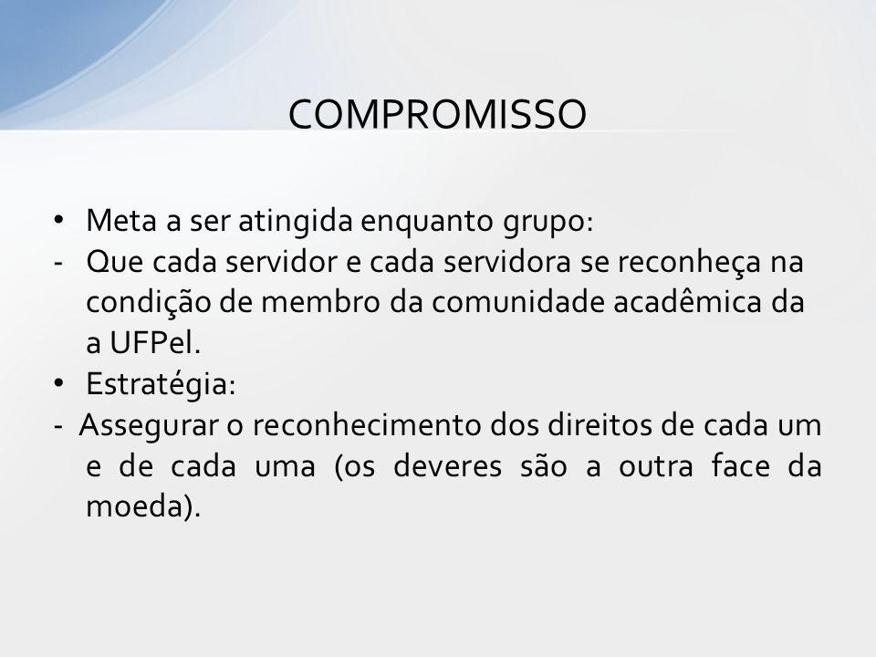 COMPROMISSO Meta a ser atingida enquanto grupo: