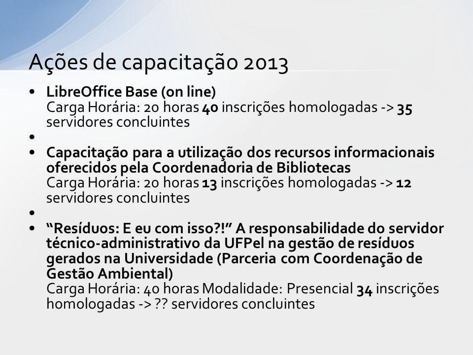 Ações de capacitação 2013 LibreOffice Base (on line) Carga Horária: 20 horas 40 inscrições homologadas -> 35 servidores concluintes.