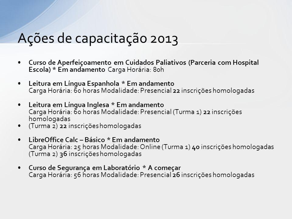 Ações de capacitação 2013 Curso de Aperfeiçoamento em Cuidados Paliativos (Parceria com Hospital Escola) * Em andamento Carga Horária: 80h.