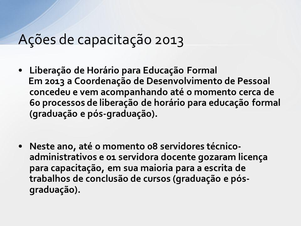 Ações de capacitação 2013 Liberação de Horário para Educação Formal