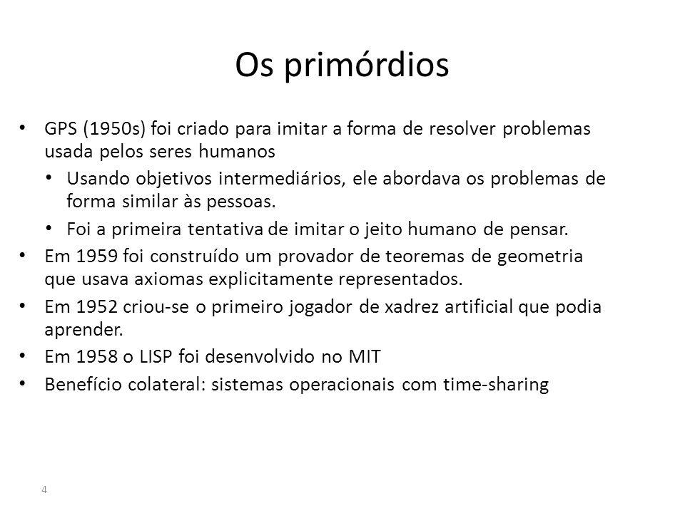 Os primórdios GPS (1950s) foi criado para imitar a forma de resolver problemas usada pelos seres humanos.