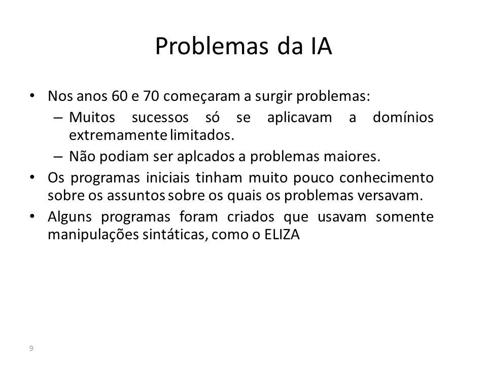 Problemas da IA Nos anos 60 e 70 começaram a surgir problemas: