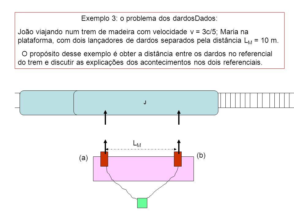 Exemplo 3: o problema dos dardosDados: